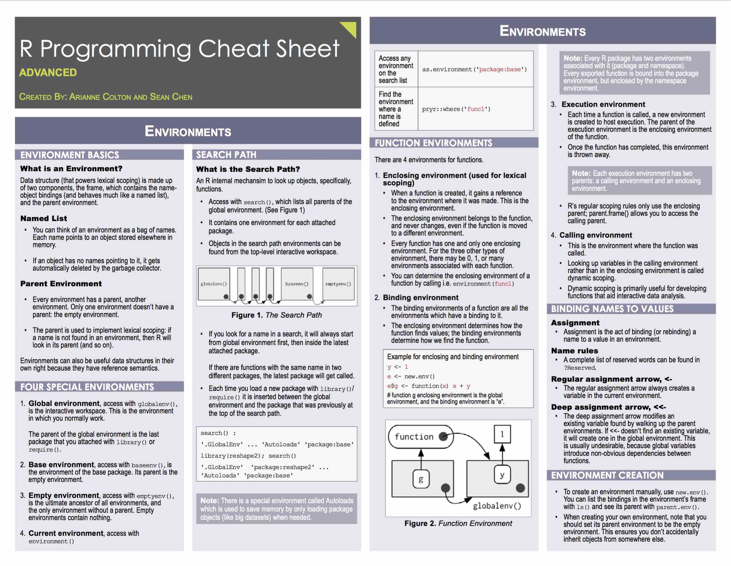 science cheat sheet People often throw around certain data terms without actually knowing what they mean here's a cheat sheet that will explain the terms.